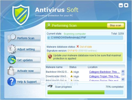 fake antivirus software